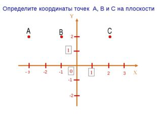 Определите координаты точек А, В и С на плоскости 2 2 3 -1 -2 - 3 -1 -2 А В С