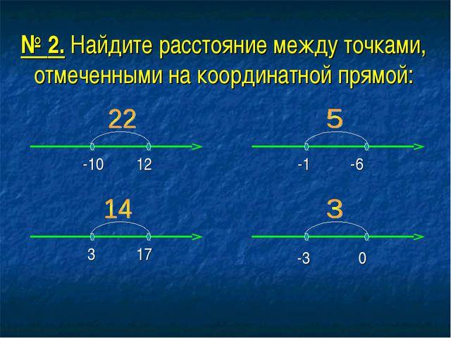 № 2. Найдите расстояние между точками, отмеченными на координатной прямой:...