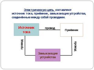 Источник тока Приёмник Замыкающие устройства провод провод провод Электрическ
