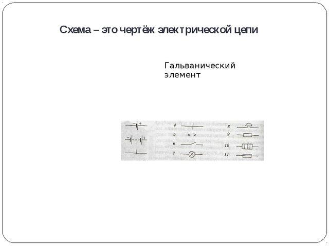 Схема – это чертёж электрической цепи Гальванический элемент