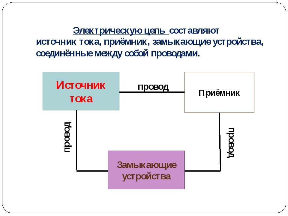 Источник тока Приёмник Замыкающие устройства провод провод провод Электрическ...