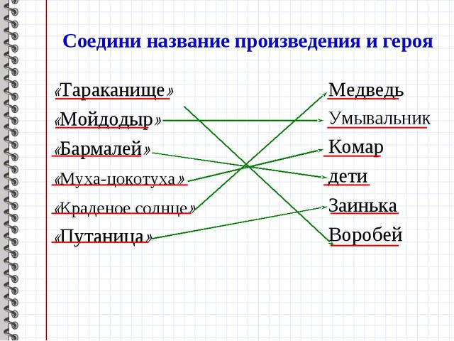 Соедини название произведения и героя «Тараканище» «Мойдодыр» «Бармалей» «Мух...