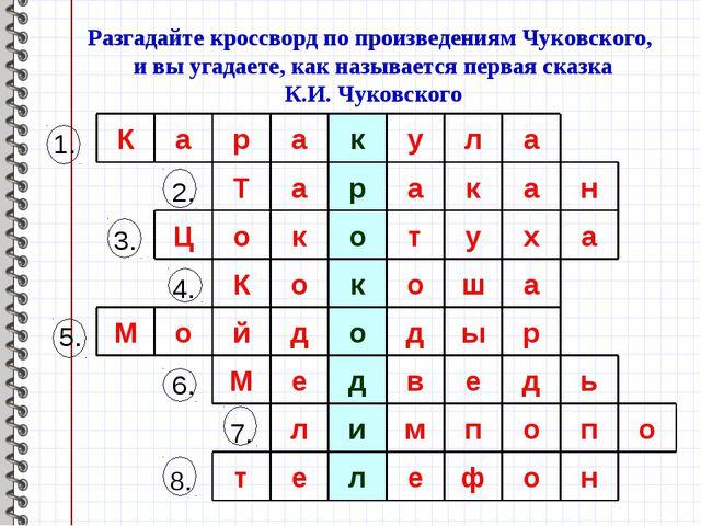 Разгадайте кроссворд по произведениям Чуковского, и вы угадаете, как называет...