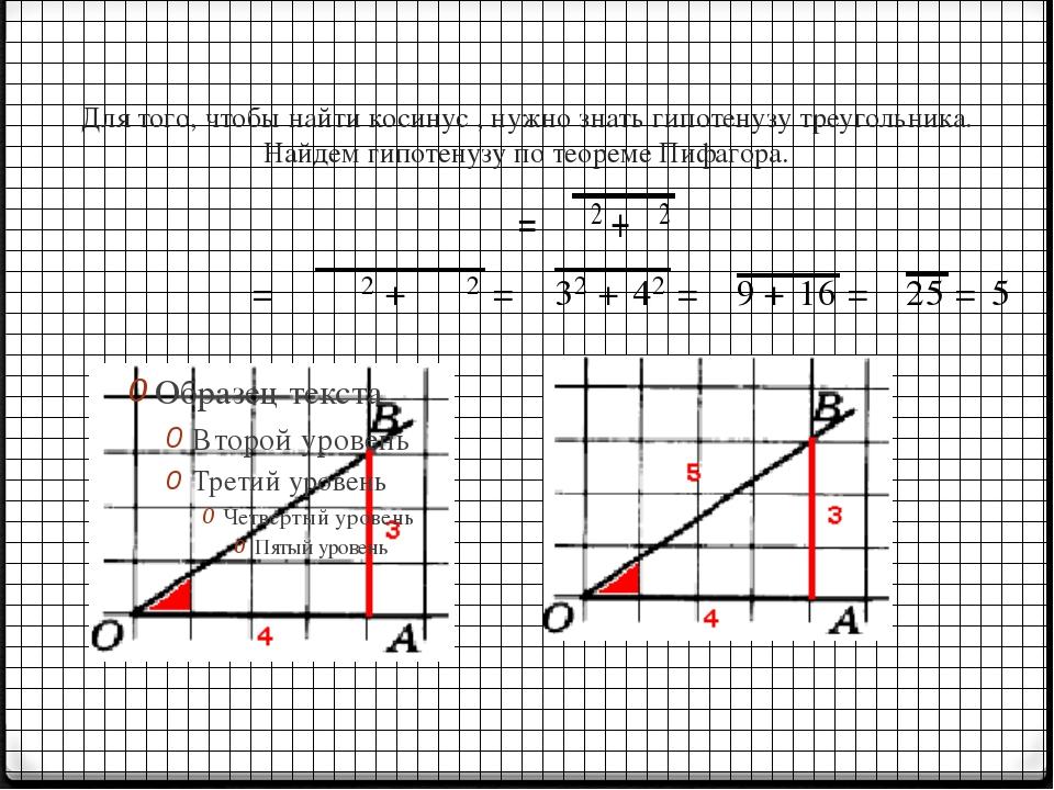 Для того, чтобы найти косинус , нужно знать гипотенузу треугольника. Найдем г...
