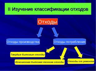 II Изучение классификации отходов Отходы Отходы производства Отходы потреблен