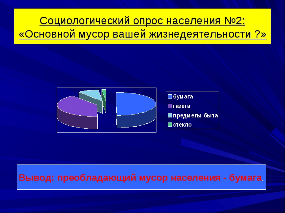 Социологический опрос населения №2: «Основной мусор вашей жизнедеятельности ?...