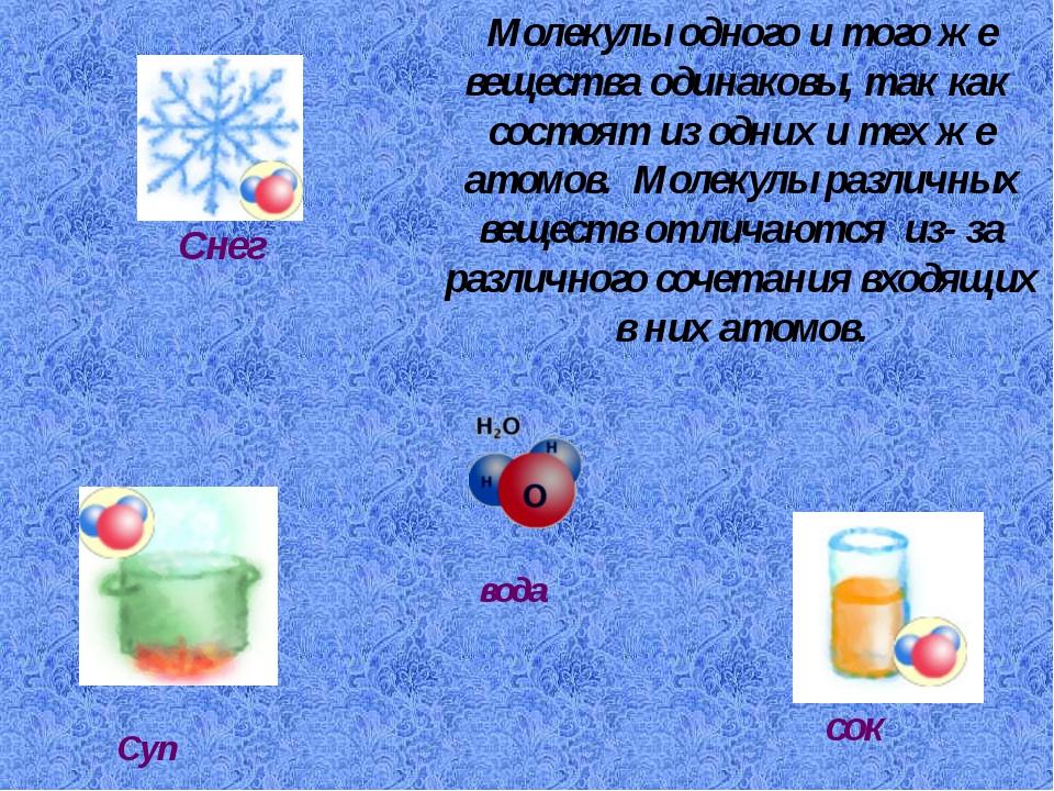 Суп Снег сок Молекулы одного и того же вещества одинаковы, так как состоят и...