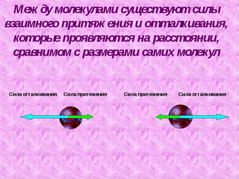 Между молекулами существуют силы взаимного притяжения и отталкивания, которые...