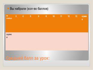 Средний балл за урок: Вы набрали (кол-во баллов) №слайда 3 4 5 6 9 10 11 12 1