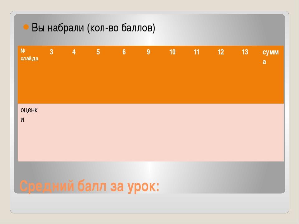 Средний балл за урок: Вы набрали (кол-во баллов) №слайда 3 4 5 6 9 10 11 12 1...