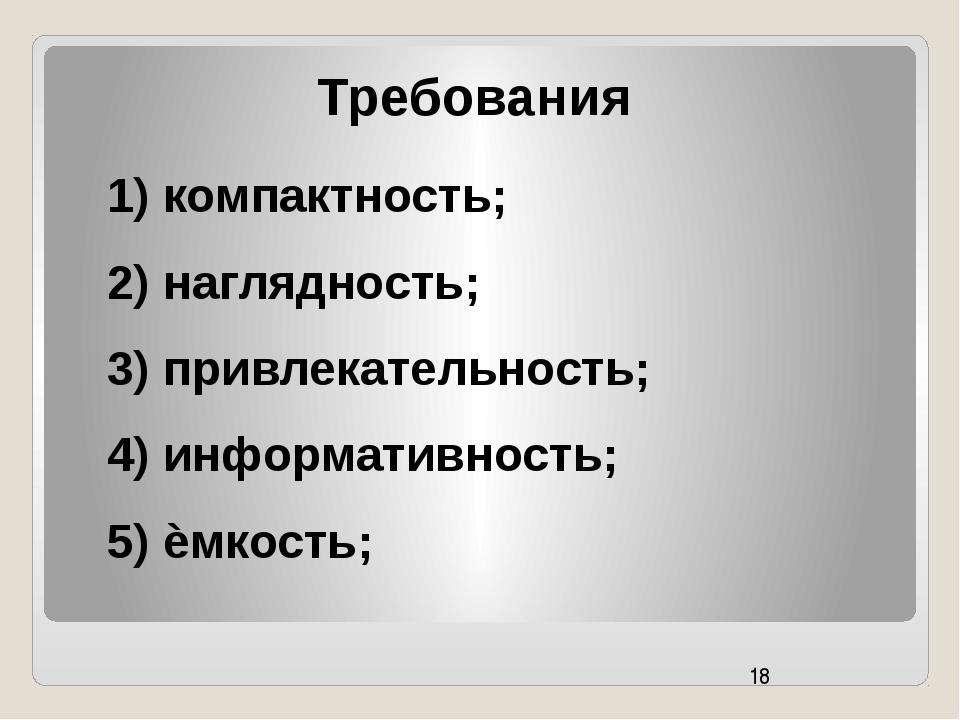 Требования 1) компактность; 2) наглядность; 3) привлекательность; 4) информат...