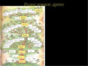 Родословное древо У русских людей всегда было принято помнить своих дедов-пра