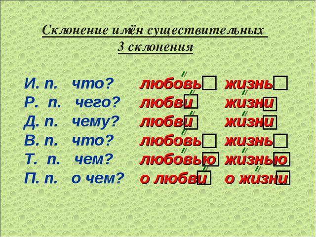 Склонение имён существительных 3 склонения И. п. что? Р. п. чего? Д. п. чему?...