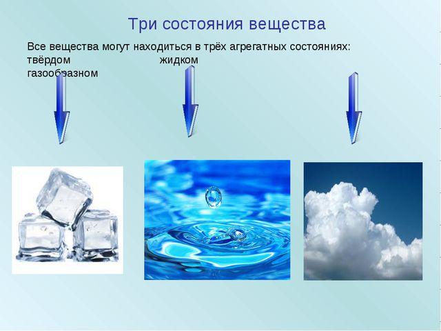 Три состояния вещества Все вещества могут находиться в трёх агрегатных состоя...