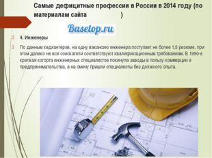 Самые дефицитные профессии в России в 2014 году (по материалам сайта ) 4. Инж