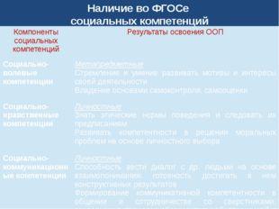 Наличие во ФГОСе социальных компетенций Компоненты социальных компетенций Рез
