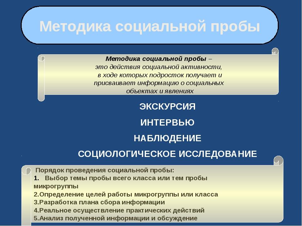 ЭКСКУРСИЯ ИНТЕРВЬЮ НАБЛЮДЕНИЕ СОЦИОЛОГИЧЕСКОЕ ИССЛЕДОВАНИЕ Методика социально...