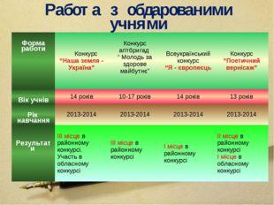 """Работа з обдарованими учнями Форма работи Конкурс """"Наша земля - Україна""""Ко"""