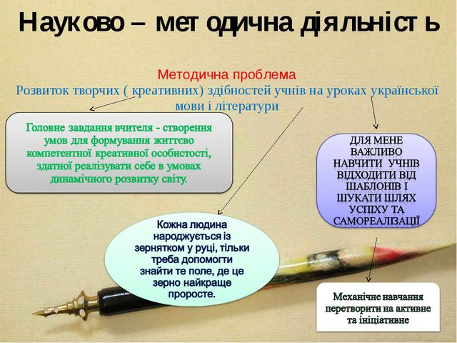 Науково – методична діяльність Методична проблема Розвиток творчих ( креативн...