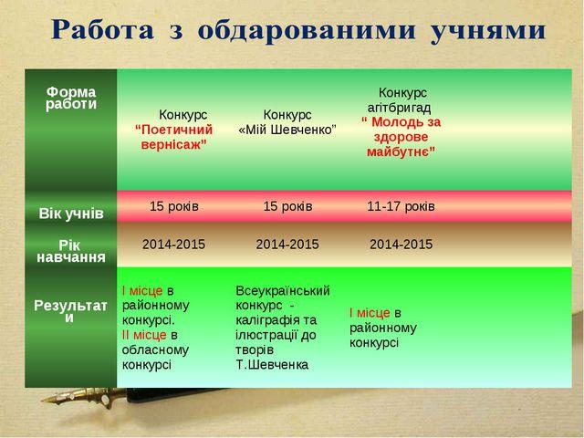 """Форма работи Конкурс """"Поетичний вернісаж""""Конкурс «Мій Шевченко""""  Конкурс а..."""