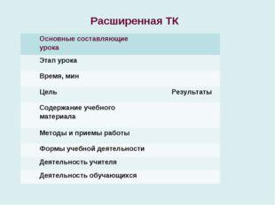 Расширенная ТК Основные составляющие урока Этап урока Время, мин ЦельРезу