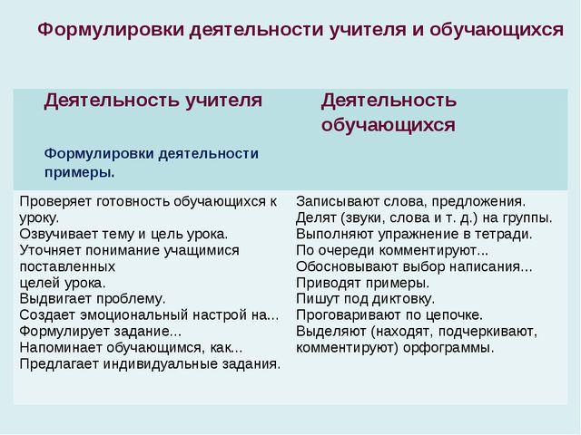 Формулировки деятельности учителя и обучающихся Деятельность учителя Формулир...