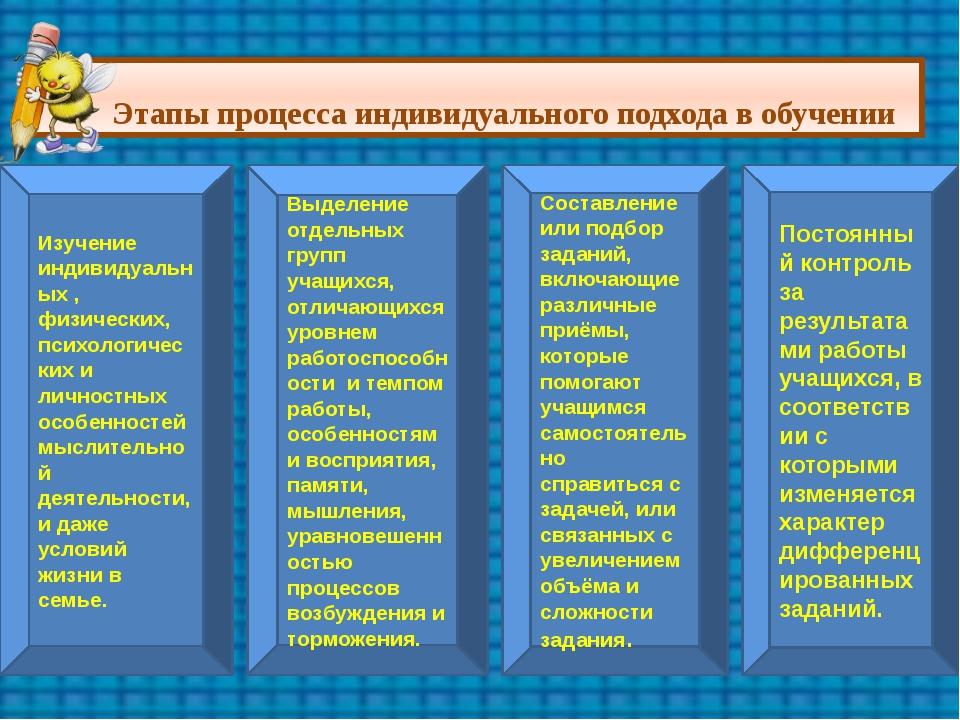 Этапы процесса индивидуального подхода в обучении Изучение индивидуальных ,...