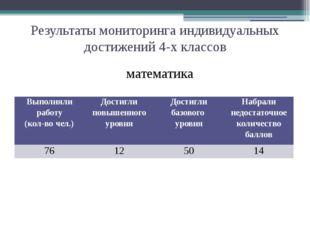 Результаты мониторинга индивидуальных достижений 4-х классов математика Выпол