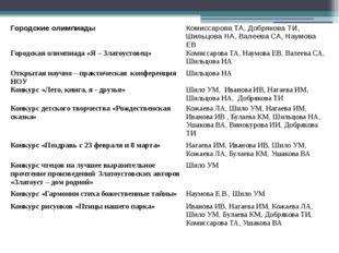 Городские олимпиады Комиссарова ТА, Добрякова ТИ, Шильцова НА, Валеева СА, На