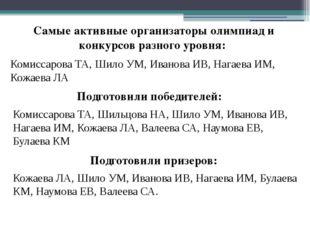 Комиссарова ТА, Шило УМ, Иванова ИВ, Нагаева ИМ, Кожаева ЛА Самые активные ор