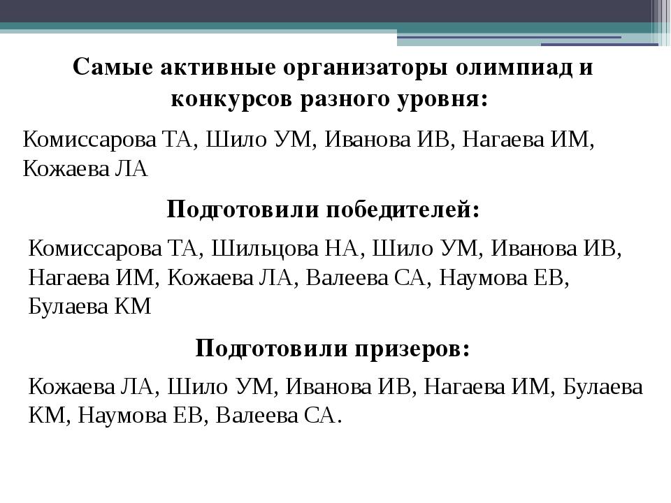 Комиссарова ТА, Шило УМ, Иванова ИВ, Нагаева ИМ, Кожаева ЛА Самые активные ор...