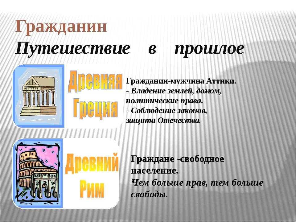 Гражданин Путешествие в прошлое Гражданин-мужчина Аттики. - Владение землей,...