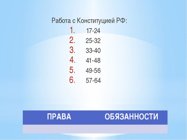 Работа с Конституцией РФ: 17-24 25-32 33-40 41-48 49-56 57-64 ПРАВА ОБЯЗАННО...