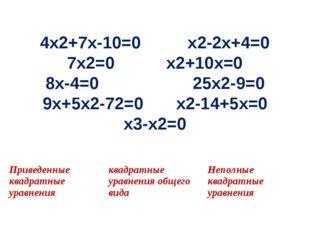 4х2+7х-10=0 х2-2х+4=0 7х2=0 х2+10х=0 8х-4=0 25х2-9=0 9х+5х2-72=0 х2-14+5х=0 х