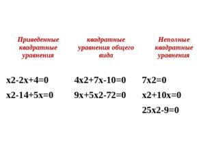 Приведенные квадратные уравнения квадратные уравнения общего вида Неполные к