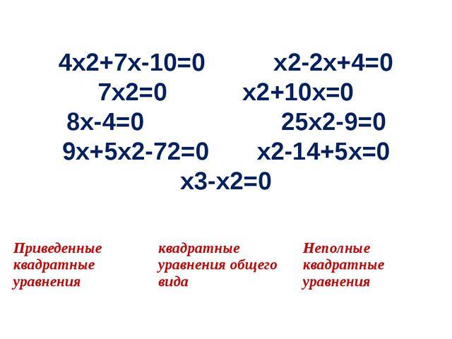 4х2+7х-10=0 х2-2х+4=0 7х2=0 х2+10х=0 8х-4=0 25х2-9=0 9х+5х2-72=0 х2-14+5х=0 х...