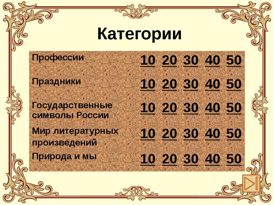 Категории Профессии 10 20 30 40 50 Праздники 10 20 30 40 50 Государственные с...