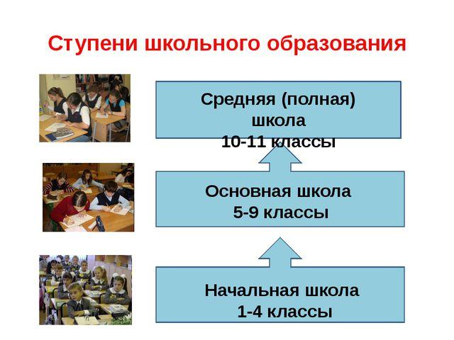 Ступени школьного образования
