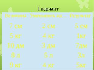 I вариант Величина Уменьшитьна… Результат 7 см 2 см 5 см 5 кг 4 кг 1кг 10дм
