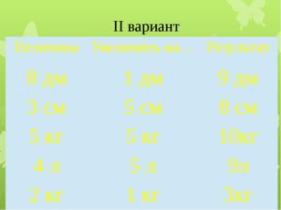 II вариант Величина Увеличитьна… Результат 8дм 1дм 9дм 3 см 5 см 8 см 5 кг 5