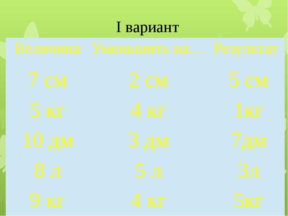 I вариант Величина Уменьшитьна… Результат 7 см 2 см 5 см 5 кг 4 кг 1кг 10дм...