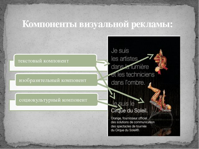 Компоненты визуальной рекламы: