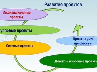 Групповые проекты Развитие проектов Проекты для профессии Сетевые проекты Дет