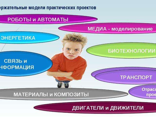 Содержательные модели практических проектов