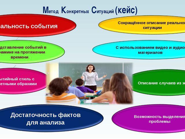 Метод Конкретных Ситуаций (кейс)