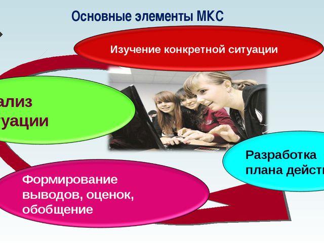Основные элементы МКС
