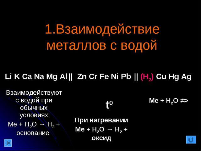 1.Взаимодействие металлов с водой t0 Li K Ca Na Mg Al    Zn Cr Fe Ni Pb    (H...