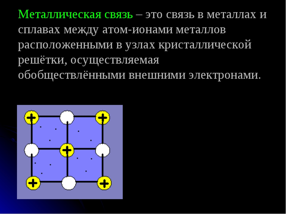 Металлическая связь – это связь в металлах и сплавах между атом-ионами металл...