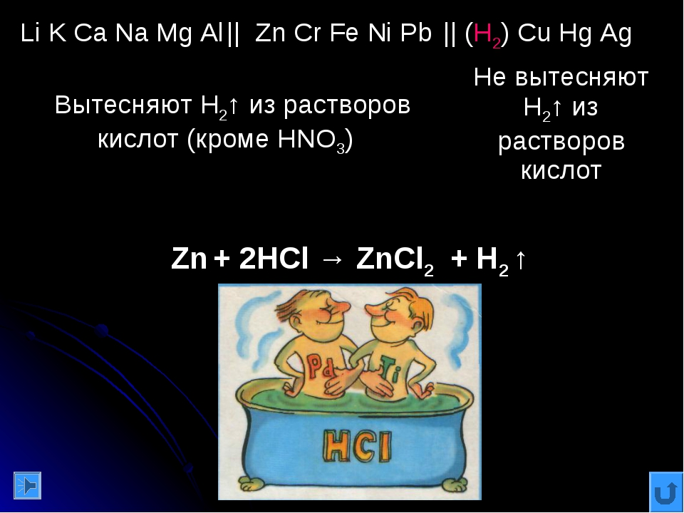 Zn + 2HCl → ZnCl2 + H2 ↑ Li K Ca Na Mg Al    Zn Cr Fe Ni Pb    (H2) Cu Hg Ag...