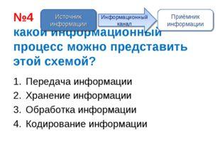 №4 какой информационный процесс можно представить этой схемой? Передача инфор